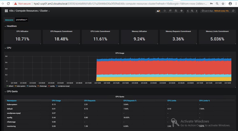 Grafana UI | HPE Enterprise Containers